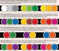 Łączenie kolorów