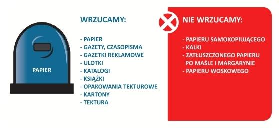 Pojemniki na odpady - Poznań - papier