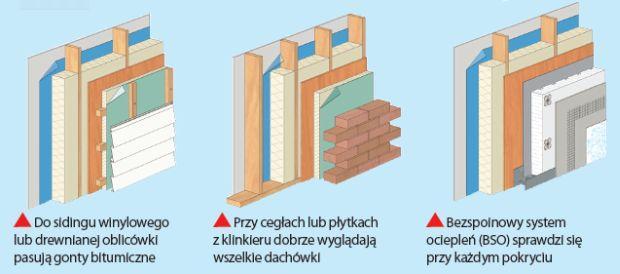 Domy drewniane: zdrowe i szybkie w budowie domy z drewna